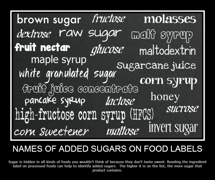 Sugar names on food labels