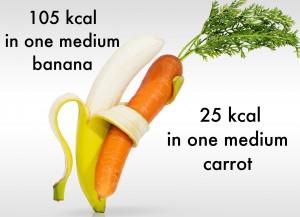 Banana and carrot_calories