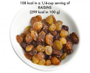 Bowl of raisins