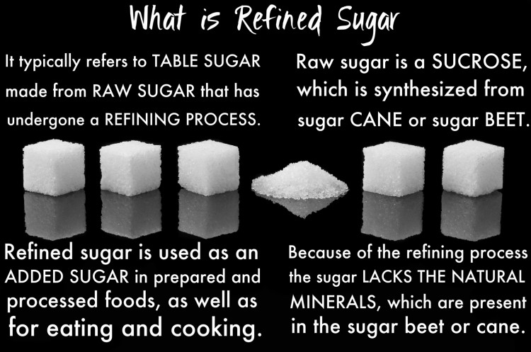 What is Refined Sugar